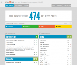 Firefox 52.0 mit den Ergebnis vom Html5 Test
